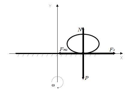 Hình 2: Gà di chuyển ra biên khi mâm hoạt động